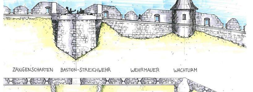 Großes Sanierungsprojekt Ruine Ehrenberg